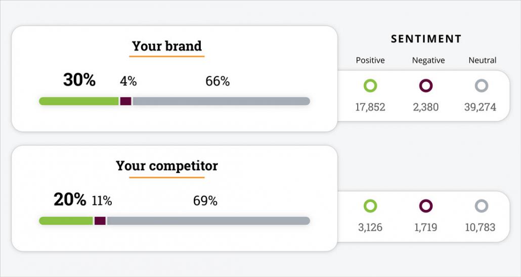 Graphic of brand advocacy